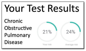 Your DNA Test Results